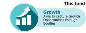 This fund provides you: Growth Aims to capture Growth Opportunities through Equities